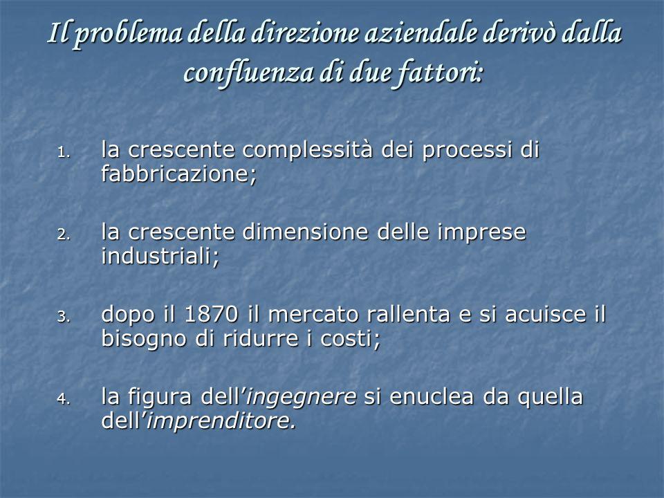 1. la crescente complessità dei processi di fabbricazione; 2. la crescente dimensione delle imprese industriali; 3. dopo il 1870 il mercato rallenta e