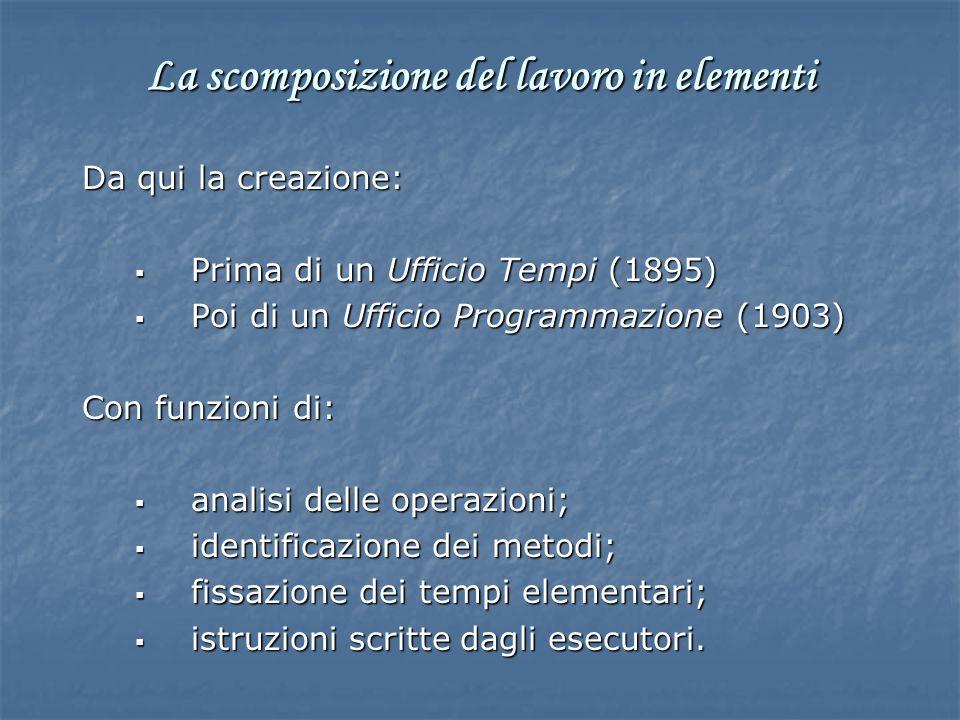 Da qui la creazione: Prima di un Ufficio Tempi (1895) Prima di un Ufficio Tempi (1895) Poi di un Ufficio Programmazione (1903) Poi di un Ufficio Progr