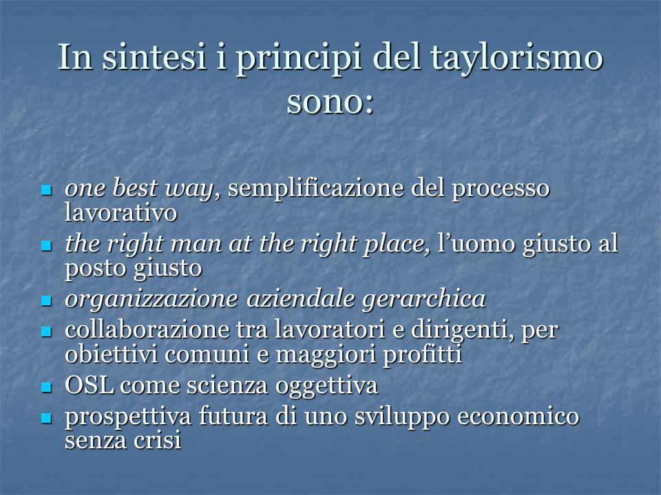 In sintesi i principi del taylorismo sono: one best way, semplificazione del processo lavorativo one best way, semplificazione del processo lavorativo
