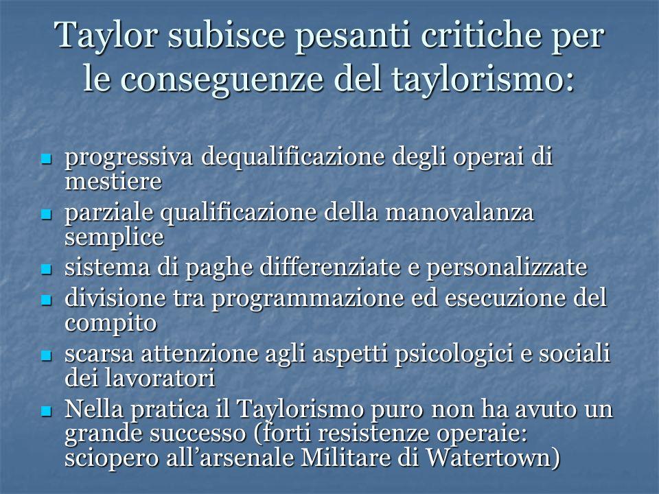 Taylor subisce pesanti critiche per le conseguenze del taylorismo: progressiva dequalificazione degli operai di mestiere progressiva dequalificazione