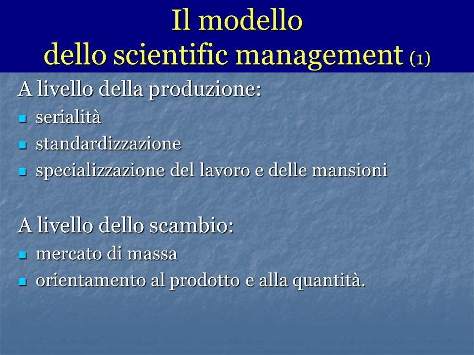 A livello della produzione: serialità serialità standardizzazione standardizzazione specializzazione del lavoro e delle mansioni specializzazione del