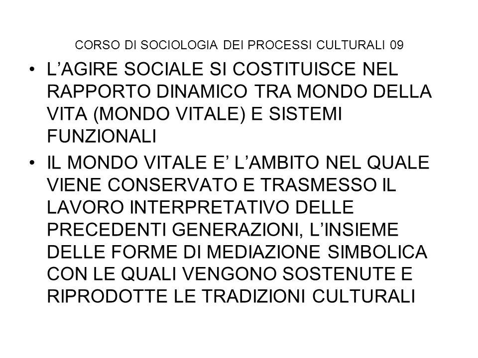 CORSO DI SOCIOLOGIA DEI PROCESSI CULTURALI 09 LAGIRE SOCIALE SI COSTITUISCE NEL RAPPORTO DINAMICO TRA MONDO DELLA VITA (MONDO VITALE) E SISTEMI FUNZIO