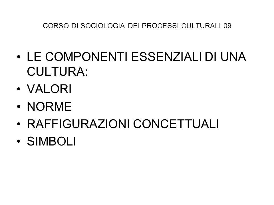 CORSO DI SOCIOLOGIA DEI PROCESSI CULTURALI 09 LE COMPONENTI ESSENZIALI DI UNA CULTURA: VALORI NORME RAFFIGURAZIONI CONCETTUALI SIMBOLI