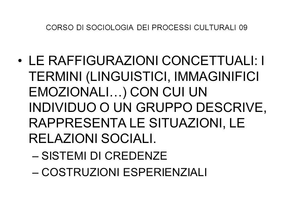 CORSO DI SOCIOLOGIA DEI PROCESSI CULTURALI 09 LE RAFFIGURAZIONI CONCETTUALI: I TERMINI (LINGUISTICI, IMMAGINIFICI EMOZIONALI…) CON CUI UN INDIVIDUO O