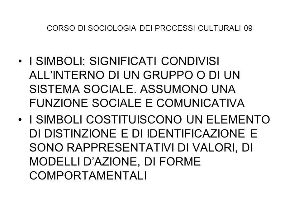 CORSO DI SOCIOLOGIA DEI PROCESSI CULTURALI 09 I SIMBOLI: SIGNIFICATI CONDIVISI ALLINTERNO DI UN GRUPPO O DI UN SISTEMA SOCIALE. ASSUMONO UNA FUNZIONE