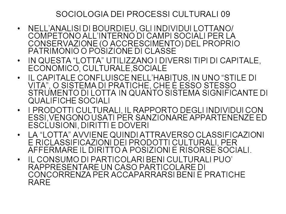 SOCIOLOGIA DEI PROCESSI CULTURALI 09 NELLANALISI DI BOURDIEU, GLI INDIVIDUI LOTTANO/ COMPETONO ALLINTERNO DI CAMPI SOCIALI PER LA CONSERVAZIONE (O ACC