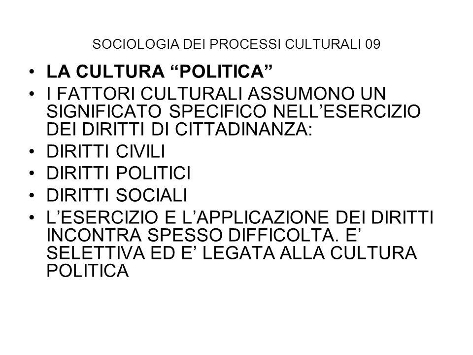 SOCIOLOGIA DEI PROCESSI CULTURALI 09 LA CULTURA POLITICA I FATTORI CULTURALI ASSUMONO UN SIGNIFICATO SPECIFICO NELLESERCIZIO DEI DIRITTI DI CITTADINAN