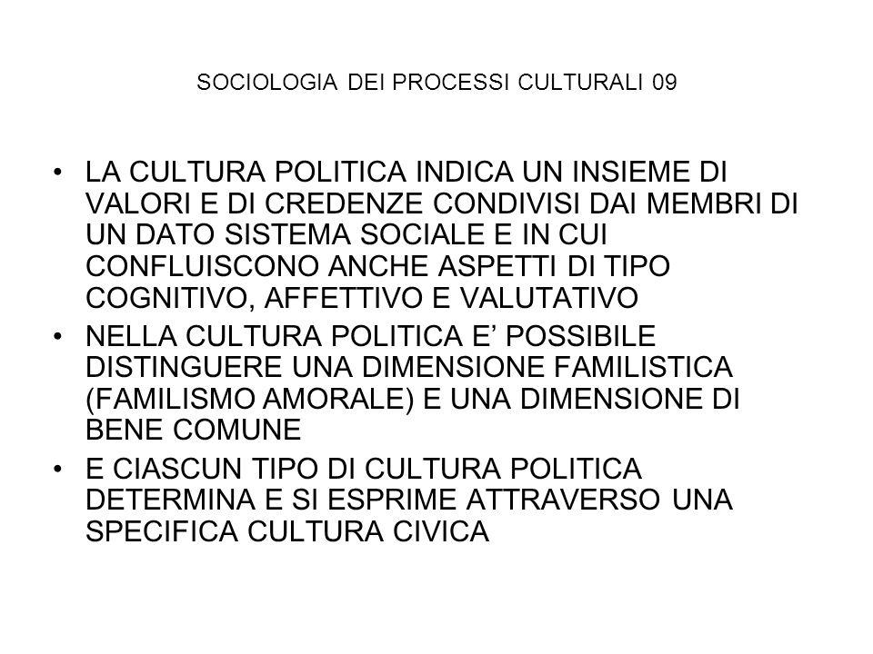 SOCIOLOGIA DEI PROCESSI CULTURALI 09 LA CULTURA POLITICA INDICA UN INSIEME DI VALORI E DI CREDENZE CONDIVISI DAI MEMBRI DI UN DATO SISTEMA SOCIALE E I