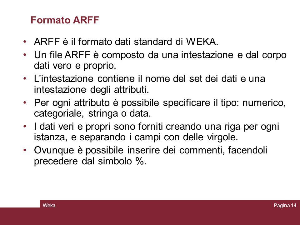WekaPagina 14 Formato ARFF ARFF è il formato dati standard di WEKA. Un file ARFF è composto da una intestazione e dal corpo dati vero e proprio. Linte