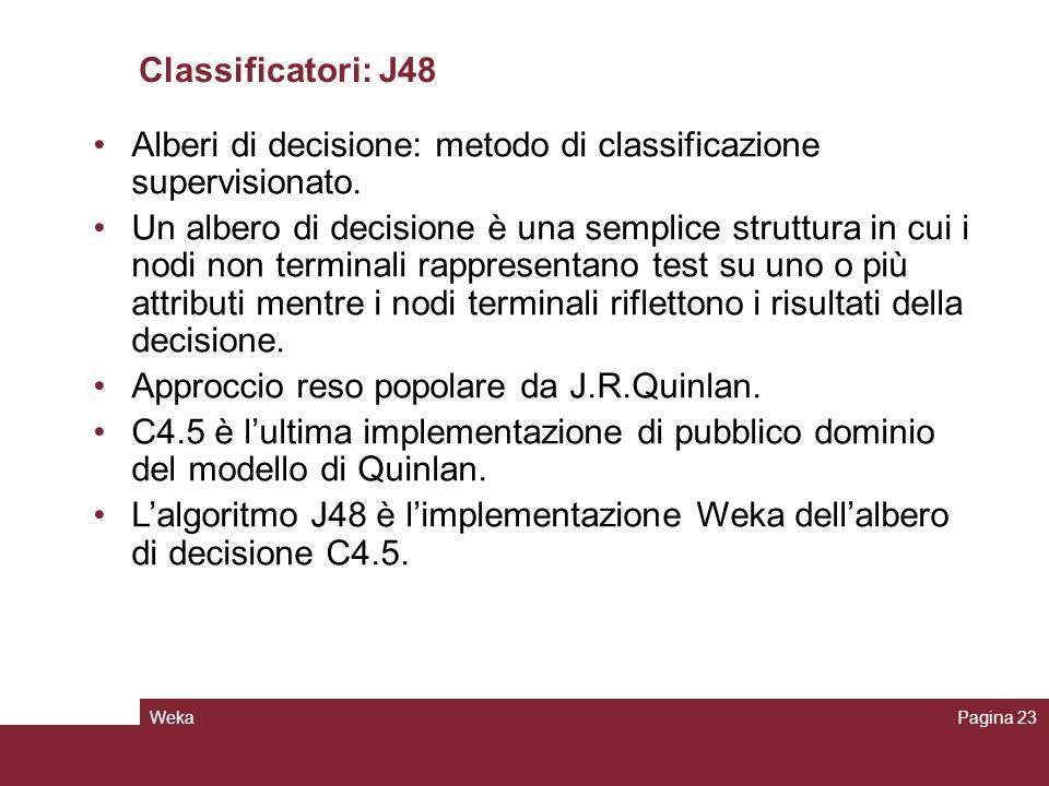 WekaPagina 23 Classificatori: J48 Alberi di decisione: metodo di classificazione supervisionato. Un albero di decisione è una semplice struttura in cu