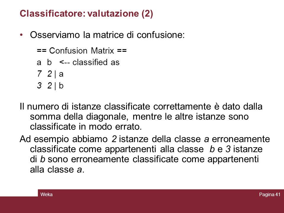 WekaPagina 41 Osserviamo la matrice di confusione: Il numero di istanze classificate correttamente è dato dalla somma della diagonale, mentre le altre