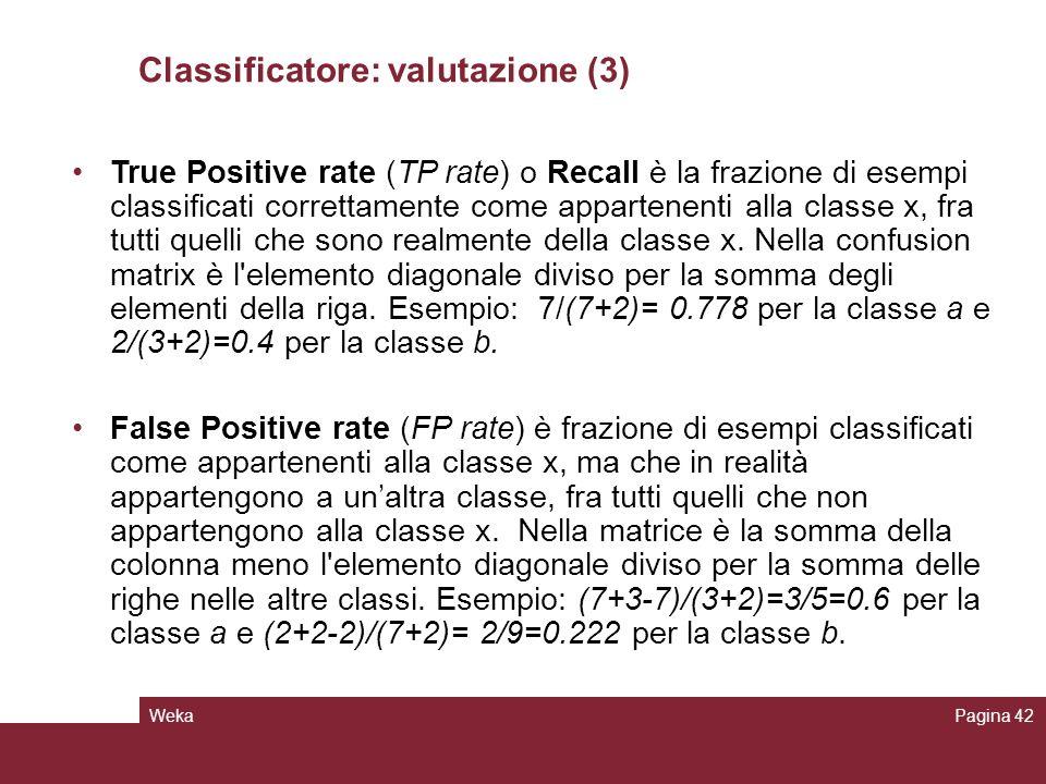 WekaPagina 42 True Positive rate (TP rate) o Recall è la frazione di esempi classificati correttamente come appartenenti alla classe x, fra tutti quel