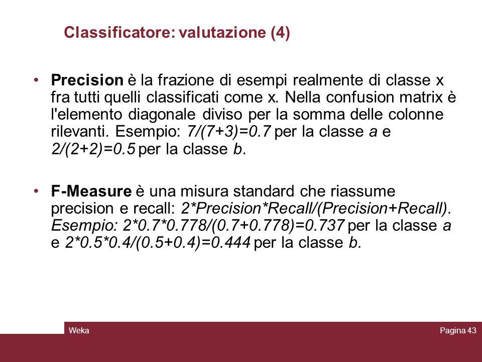 WekaPagina 43 Classificatore: valutazione (4) Precision è la frazione di esempi realmente di classe x fra tutti quelli classificati come x. Nella conf