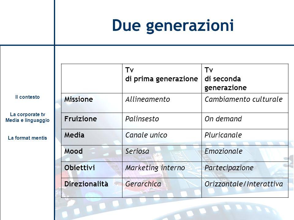 Il contesto La corporate tv Media e linguaggio La format mentis Due generazioni Tv di prima generazione Tv di seconda generazione MissioneAllineamento