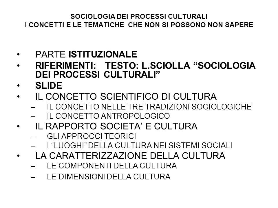 SOCIOLOGIA DEI PROCESSI CULTURALI I CONCETTI E LE TEMATICHE CHE NON SI POSSONO NON SAPERE PARTE ISTITUZIONALE RIFERIMENTI: TESTO: L.SCIOLLA SOCIOLOGIA DEI PROCESSI CULTURALI SLIDE IL CONCETTO SCIENTIFICO DI CULTURA –IL CONCETTO NELLE TRE TRADIZIONI SOCIOLOGICHE –IL CONCETTO ANTROPOLOGICO IL RAPPORTO SOCIETA E CULTURA –GLI APPROCCI TEORICI –I LUOGHI DELLA CULTURA NEI SISTEMI SOCIALI LA CARATTERIZZAZIONE DELLA CULTURA –LE COMPONENTI DELLA CULTURA –LE DIMENSIONI DELLA CULTURA