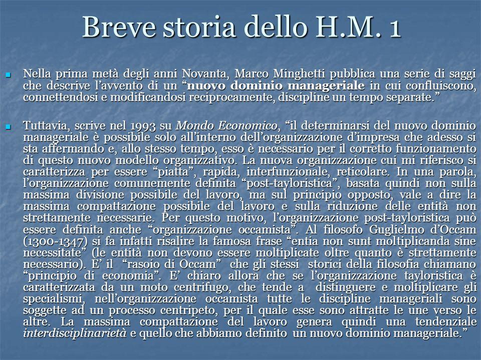 Breve storia dello H.M. 1 Nella prima metà degli anni Novanta, Marco Minghetti pubblica una serie di saggi che descrive lavvento di un nuovo dominio m