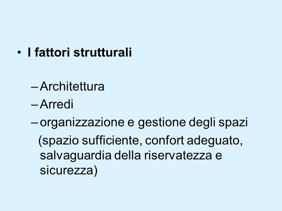 I fattori strutturali –Architettura –Arredi –organizzazione e gestione degli spazi (spazio sufficiente, confort adeguato, salvaguardia della riservatezza e sicurezza)