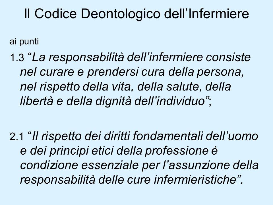 Il Codice Deontologico Medico agli artt.