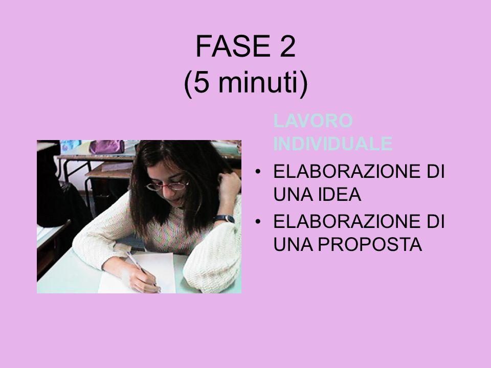 FASE 2 (5 minuti) LAVORO INDIVIDUALE ELABORAZIONE DI UNA IDEA ELABORAZIONE DI UNA PROPOSTA