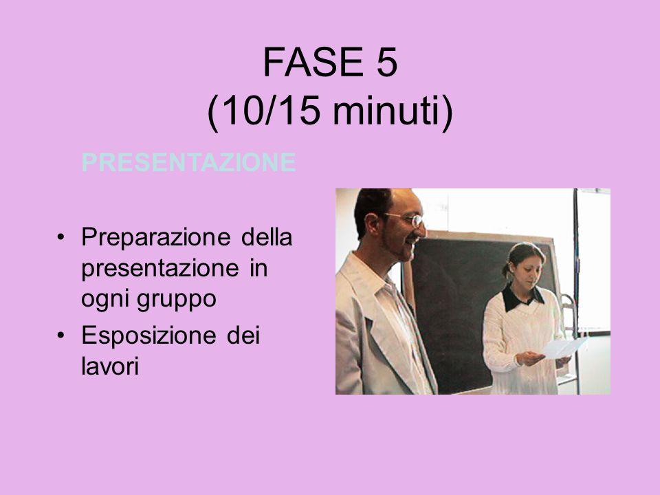FASE 5 (10/15 minuti) PRESENTAZIONE Preparazione della presentazione in ogni gruppo Esposizione dei lavori