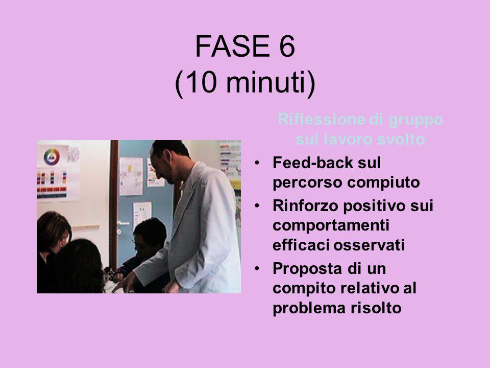FASE 7 (20 minuti) LAVORO DI GRUPPO Discussione comune sul problema posto Elaborazione di una soluzione accettata da tutti Verifica che tutti abbiano compreso le motivazioni della soluzione