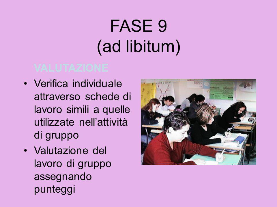 FASE 9 (ad libitum) VALUTAZIONE Verifica individuale attraverso schede di lavoro simili a quelle utilizzate nellattività di gruppo Valutazione del lav