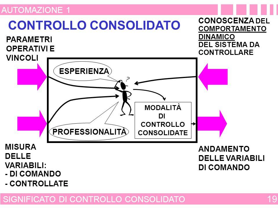 SIGNIFICATO DI CONTROLLO MANUALE 18 AUTOMAZIONE 1 ESPERIENZA PROFESSIONALITÀ PARAMETRI OPERATIVI MISURA DELLE VARIABILI: - DI COMANDO - CONTROLLATE -
