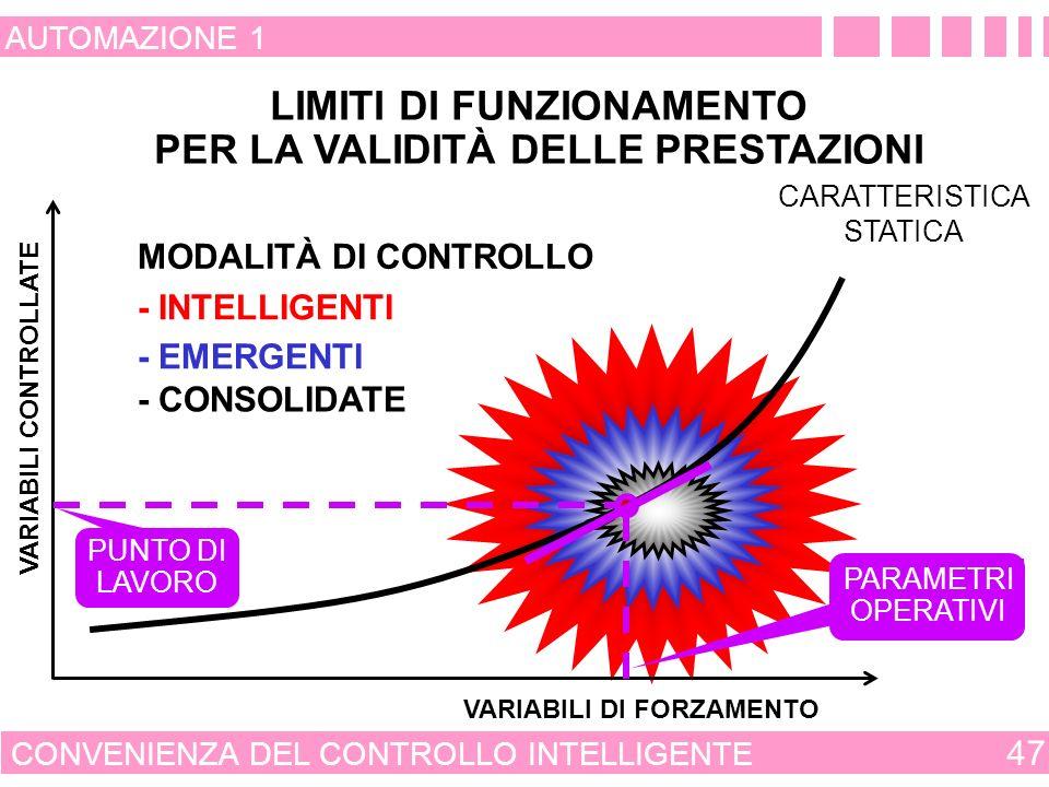 RETI DI BAYES 46 AUTOMAZIONE 1 CERTEZZE RETI BAYES CAUSA 1 CAUSA N...