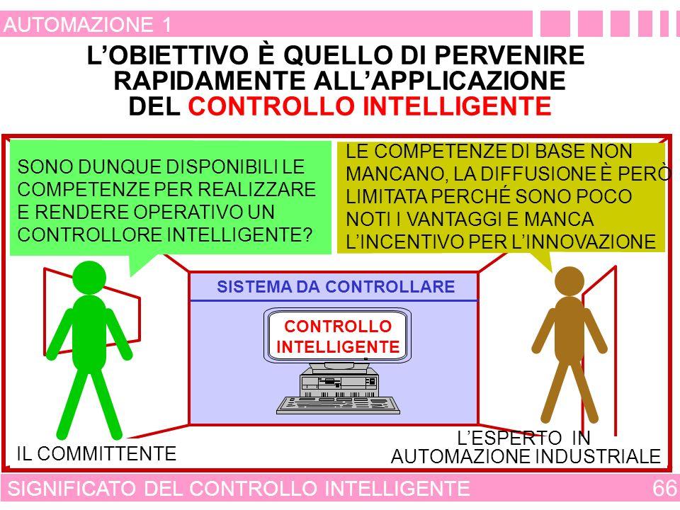 VALUTAZIONE DEL COSTO DEL CONTROLLO INTELLIGENTE 65 AUTOMAZIONE 1 COSTO PRESTAZIONI CONTROLLO STRATEGIE DI CONTROLLO APPARATI IMPIANTI MODELLO FUNZION
