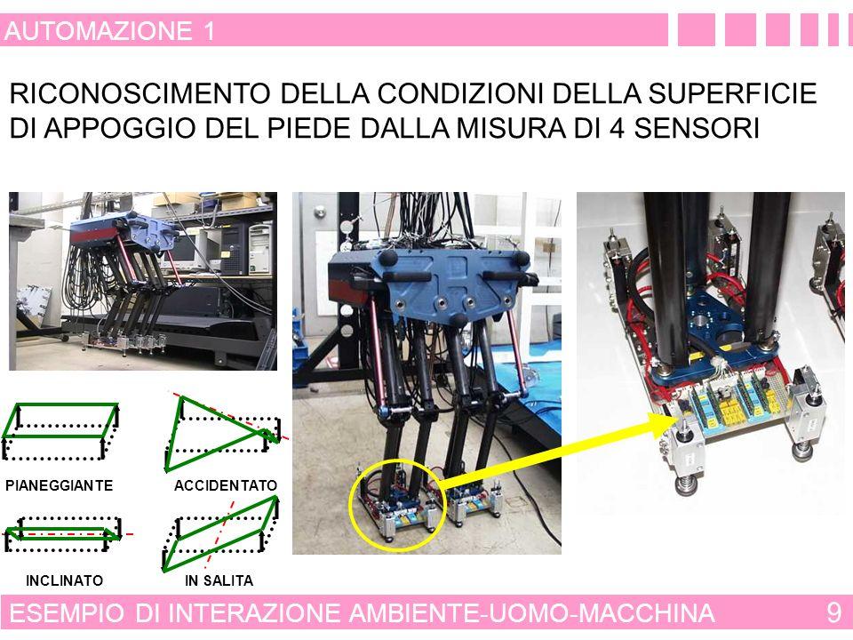 INSERIMENTO DEL CONTROLLO INTELLIGENTE 49 AUTOMAZIONE 1 CONTROLLO CONSOLIDATO P L C P I CONTROLLO MANUALE P I D CONVENZIONALE SISTEMA CONTROLLATO CAMPO SUPER VISIONE COORDINAMENTO CONTROLLO ASSISTITO DA SISTEMA ESPERTO P L C AUTOTUNING DEI P I D ADATTAMENTO DELLE MODALITÀ DI CONTROLLO ALLE CONDIZIONI OPERATIVE CONTROLLO EMERGENTE MISURA DI VARIABILI VIRTUALI CONTROLLO INTELLIGENTE TUNING ON-LINE DEI P I D