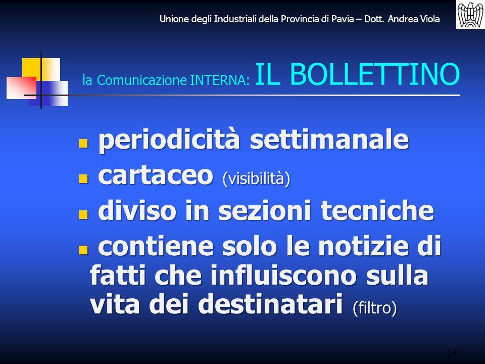 Unione degli Industriali della Provincia di Pavia – Dott. Andrea Viola 14 la Comunicazione INTERNA: IL BOLLETTINO periodicità settimanale periodicità