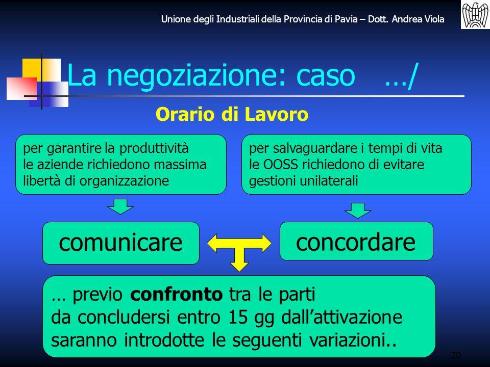 Unione degli Industriali della Provincia di Pavia – Dott. Andrea Viola La negoziazione: caso …/ Orario di Lavoro 20 per garantire la produttività le a
