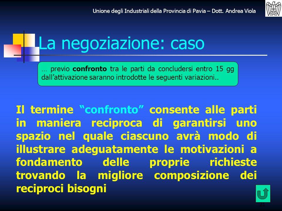 Unione degli Industriali della Provincia di Pavia – Dott. Andrea Viola La negoziazione: caso 21 … previo confronto tra le parti da concludersi entro 1