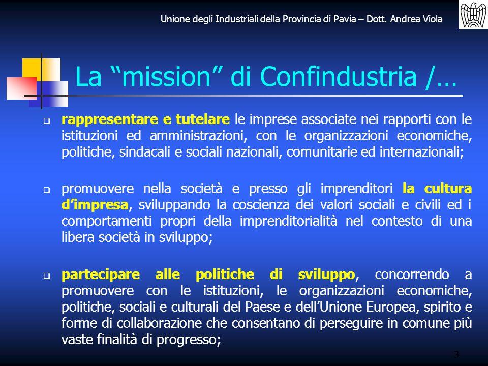 Unione degli Industriali della Provincia di Pavia – Dott. Andrea Viola La mission di Confindustria /… rappresentare e tutelare le imprese associate ne