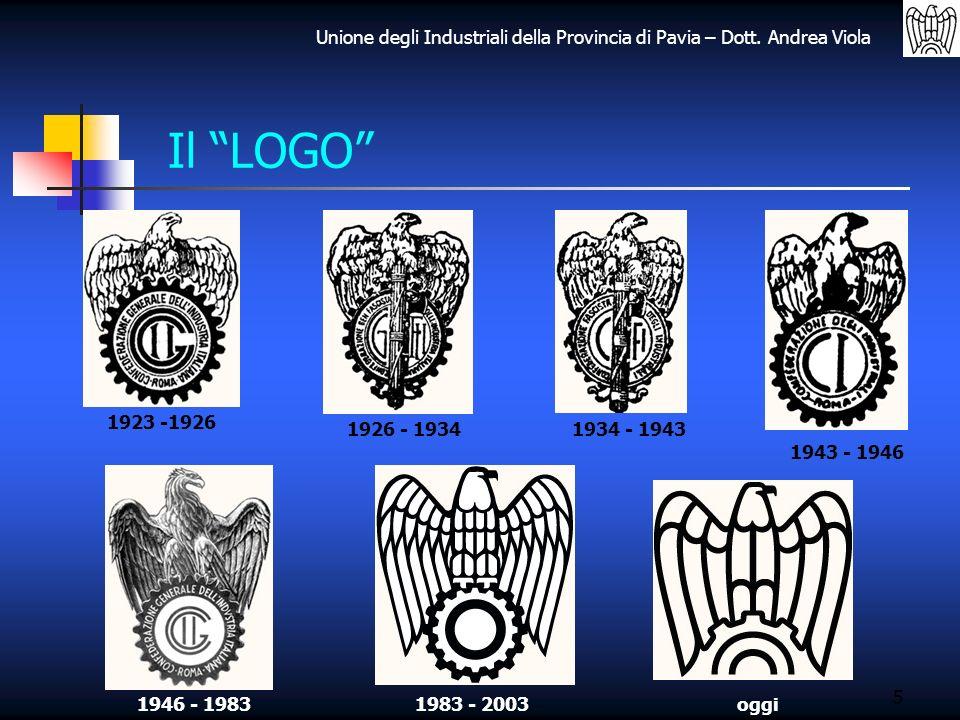 Unione degli Industriali della Provincia di Pavia – Dott. Andrea Viola 5 Il LOGO 1923 -1926 1926 - 19341934 - 1943 1943 - 1946 1946 - 19831983 - 2003o