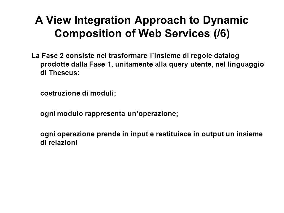 A View Integration Approach to Dynamic Composition of Web Services (/6) La Fase 2 consiste nel trasformare linsieme di regole datalog prodotte dalla Fase 1, unitamente alla query utente, nel linguaggio di Theseus: costruzione di moduli; ogni modulo rappresenta unoperazione; ogni operazione prende in input e restituisce in output un insieme di relazioni