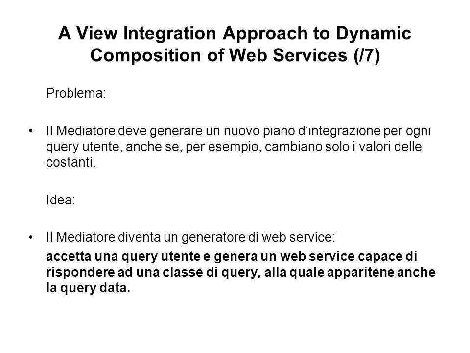 A View Integration Approach to Dynamic Composition of Web Services (/7) Problema: Il Mediatore deve generare un nuovo piano dintegrazione per ogni query utente, anche se, per esempio, cambiano solo i valori delle costanti.