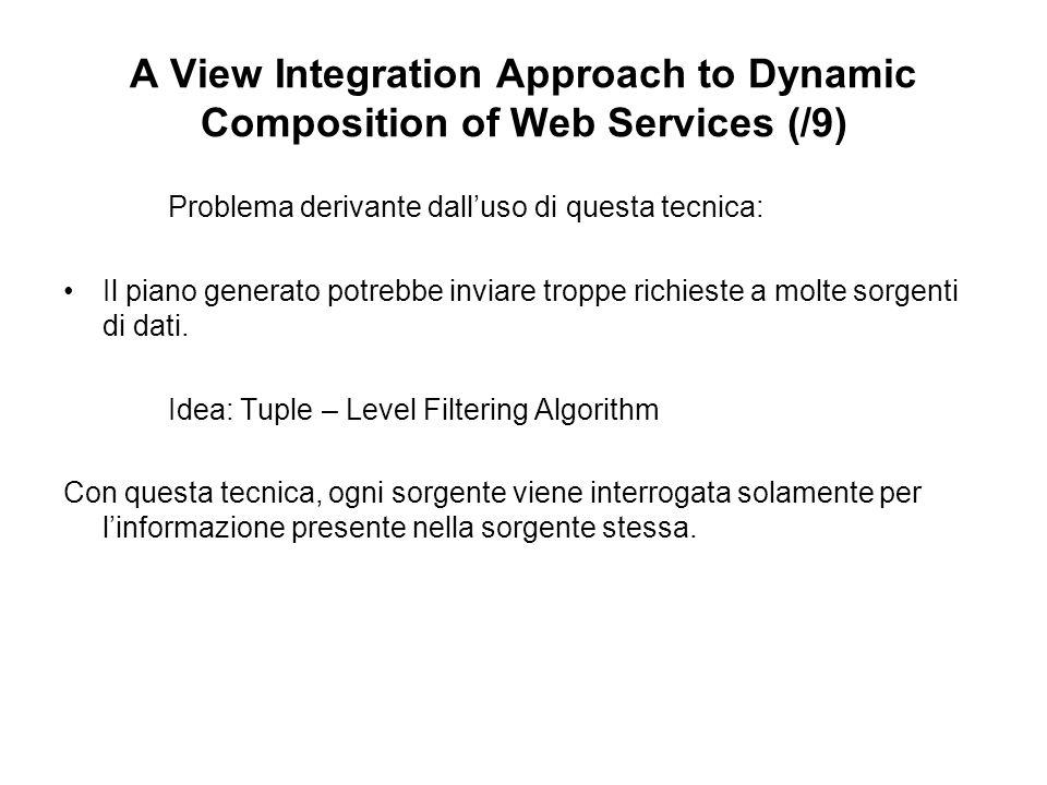 A View Integration Approach to Dynamic Composition of Web Services (/9) Problema derivante dalluso di questa tecnica: Il piano generato potrebbe inviare troppe richieste a molte sorgenti di dati.