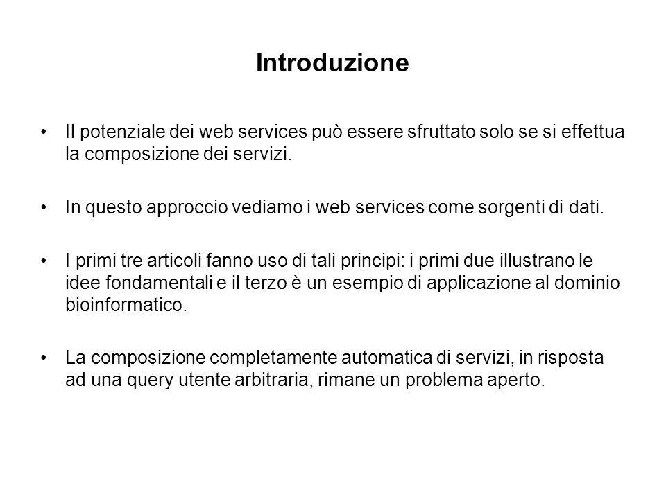 Introduzione Il potenziale dei web services può essere sfruttato solo se si effettua la composizione dei servizi.