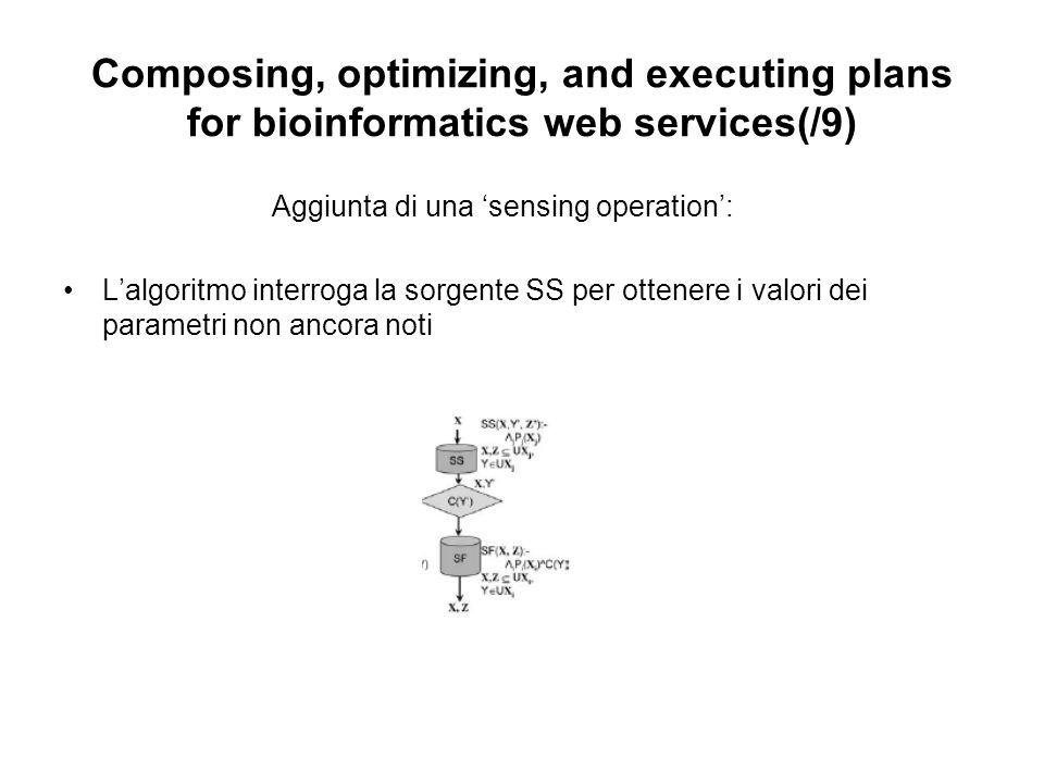 Composing, optimizing, and executing plans for bioinformatics web services(/9) Aggiunta di una sensing operation: Lalgoritmo interroga la sorgente SS per ottenere i valori dei parametri non ancora noti