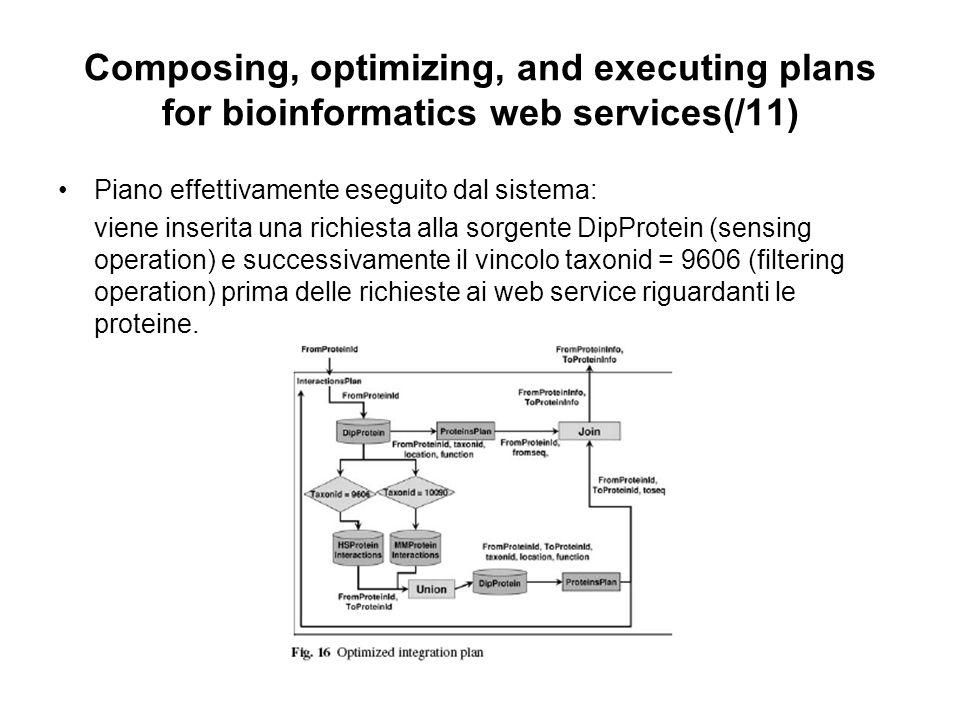 Composing, optimizing, and executing plans for bioinformatics web services(/11) Piano effettivamente eseguito dal sistema: viene inserita una richiesta alla sorgente DipProtein (sensing operation) e successivamente il vincolo taxonid = 9606 (filtering operation) prima delle richieste ai web service riguardanti le proteine.