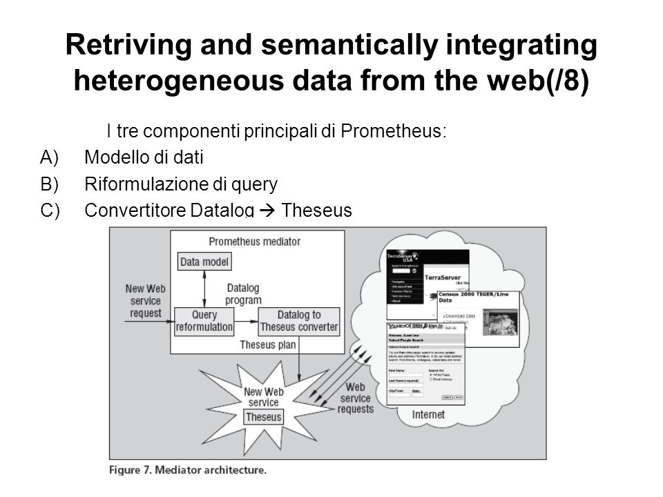 Retriving and semantically integrating heterogeneous data from the web(/8) I tre componenti principali di Prometheus: A)Modello di dati B)Riformulazione di query C)Convertitore Datalog Theseus