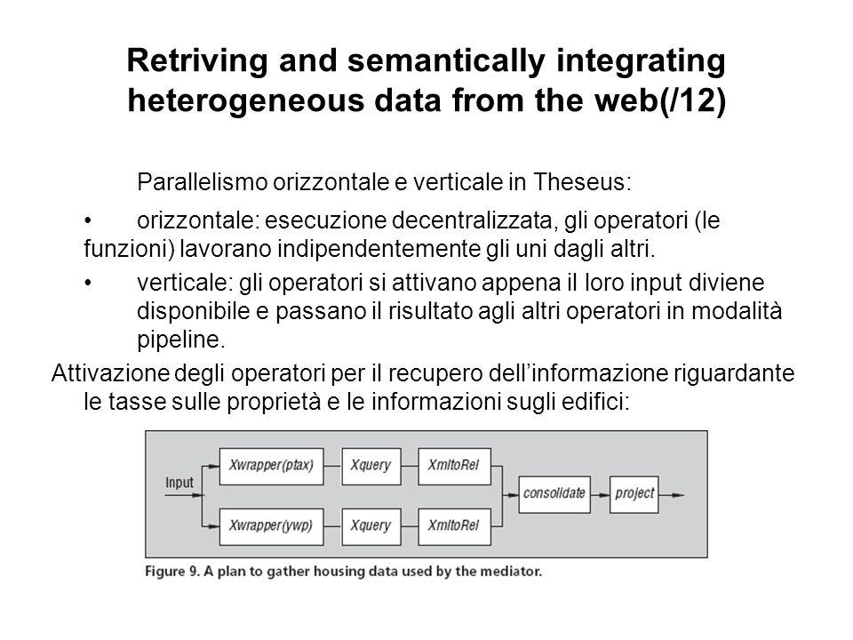 Retriving and semantically integrating heterogeneous data from the web(/12) Parallelismo orizzontale e verticale in Theseus: orizzontale: esecuzione decentralizzata, gli operatori (le funzioni) lavorano indipendentemente gli uni dagli altri.
