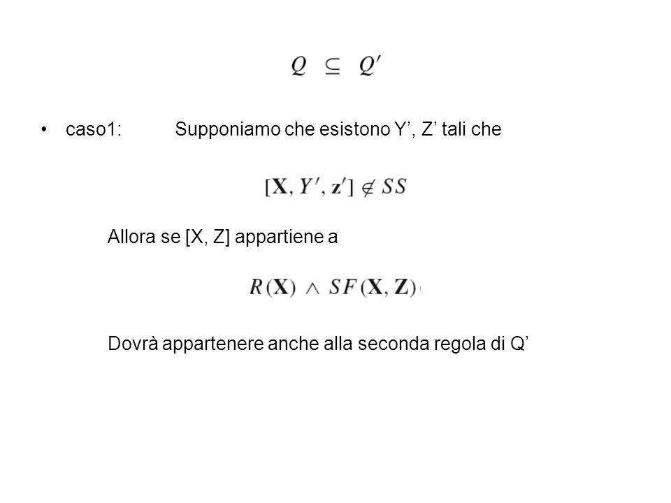 caso1: Supponiamo che esistono Y, Z tali che Allora se [X, Z] appartiene a Dovrà appartenere anche alla seconda regola di Q