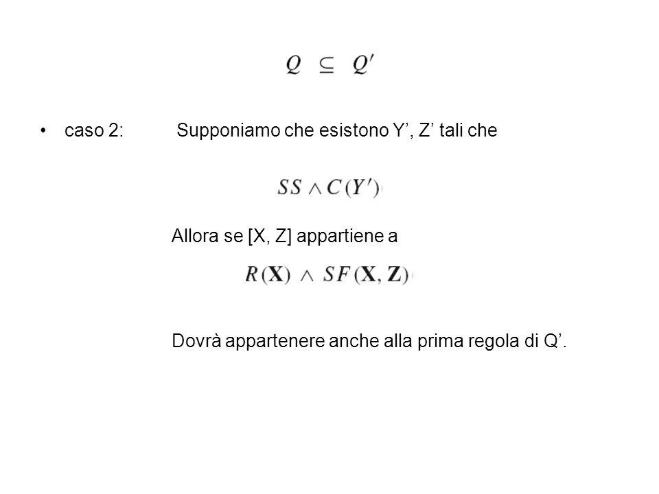 caso 2: Supponiamo che esistono Y, Z tali che Allora se [X, Z] appartiene a Dovrà appartenere anche alla prima regola di Q.