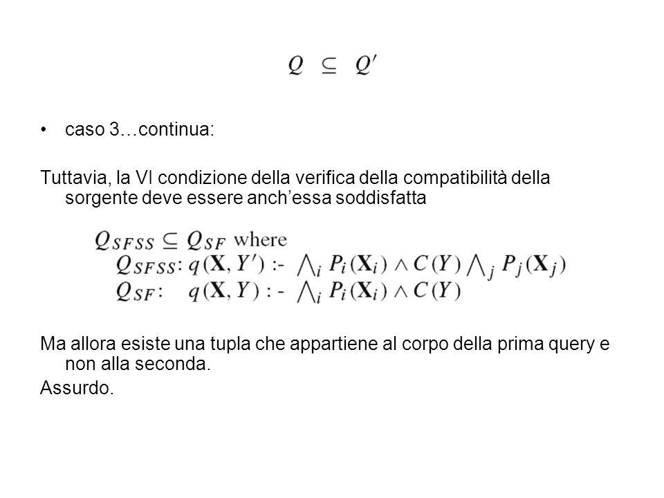 caso 3…continua: Tuttavia, la VI condizione della verifica della compatibilità della sorgente deve essere anchessa soddisfatta Ma allora esiste una tupla che appartiene al corpo della prima query e non alla seconda.