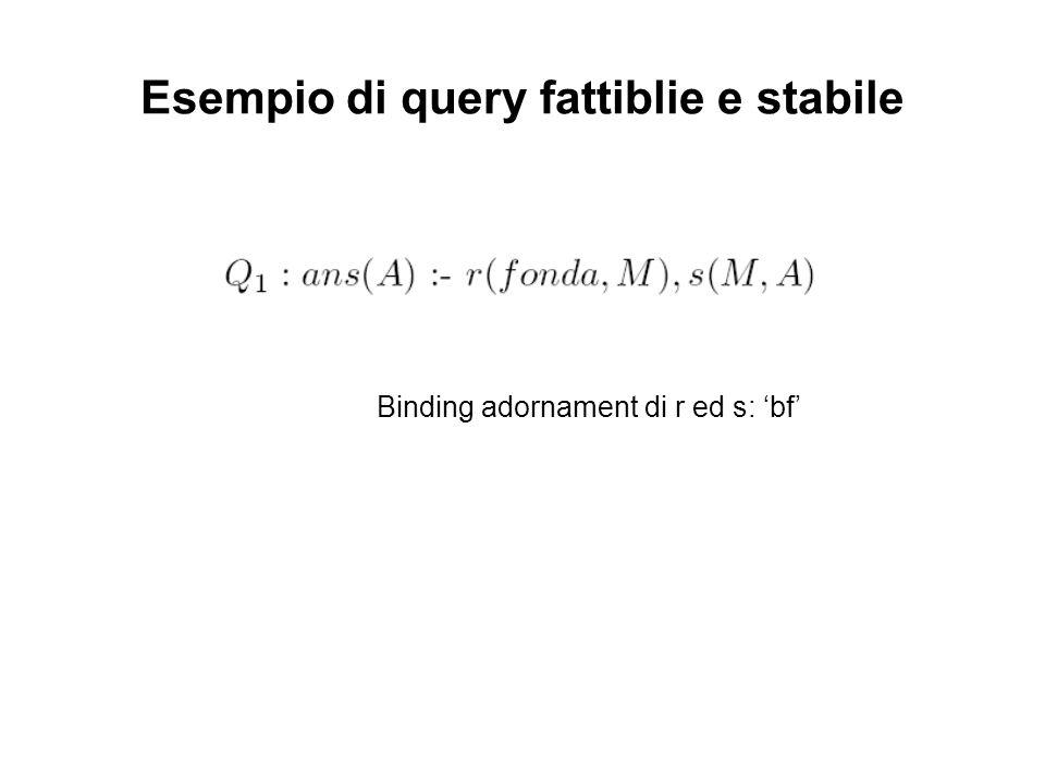 Esempio di query fattiblie e stabile Binding adornament di r ed s: bf
