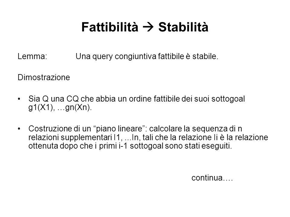 Fattibilità Stabilità Lemma:Una query congiuntiva fattibile è stabile.