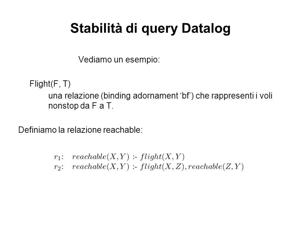 Stabilità di query Datalog Vediamo un esempio: Flight(F, T) una relazione (binding adornament bf) che rappresenti i voli nonstop da F a T.