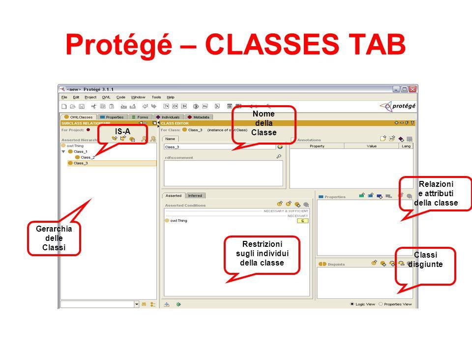 Protégé – CLASSES TAB Gerarchia delle Classi Nome della Classe Restrizioni sugli individui della classe Classi disgiunte Relazioni e attributi della classe IS-A